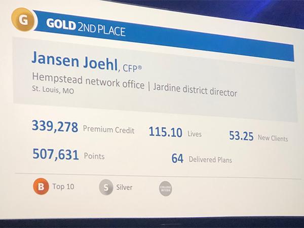 Jansen Joehl's stats